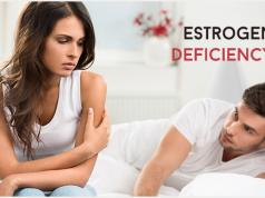 Estrogen Deficiency